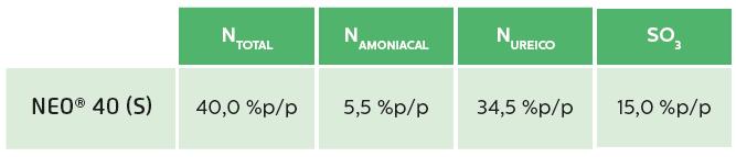 Composición NEO 40 (S)